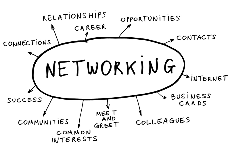 How Networking skills can help in raising up your startup?