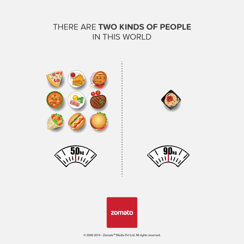 Amazing and creative concept of meme marketing used by Zomato